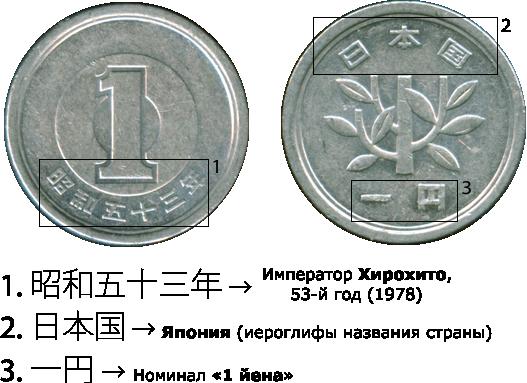 Японские монеты цена decus et tutamen перевод