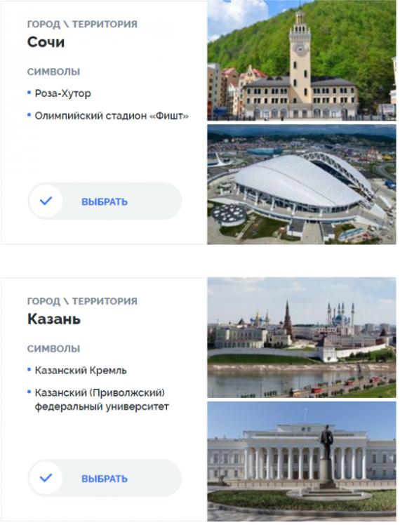 Сочи и Казань как лидеры народного голосования