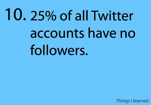 no Twitter followers